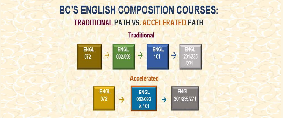 English Accelerated classes
