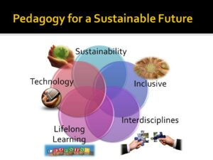 Pedagogy for a Sustainable Future