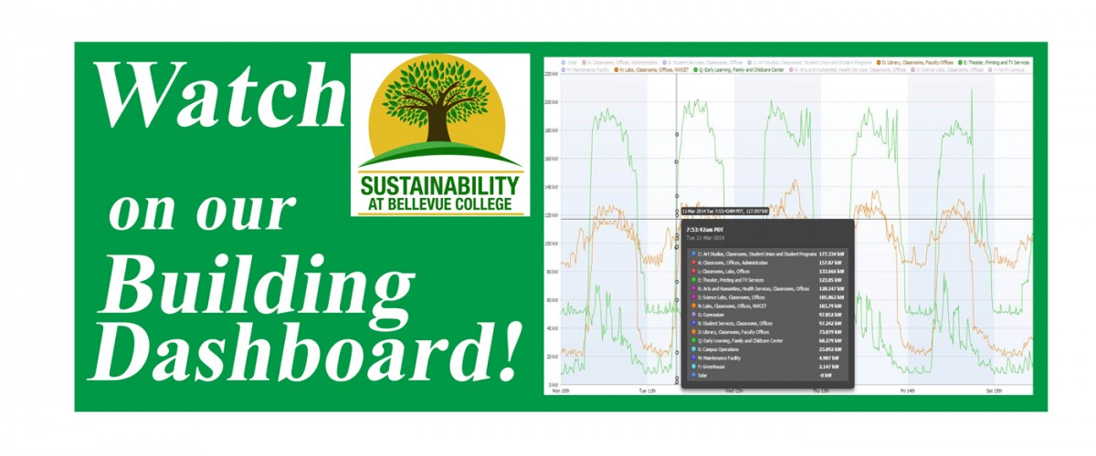 Sustainability Wordpress Sliding Image for Building Dashboard