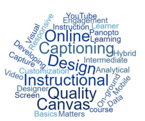 eLearning Summer Institute descriptive words
