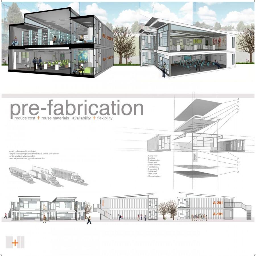 Student Work By Amanda Khanjian Interior Design