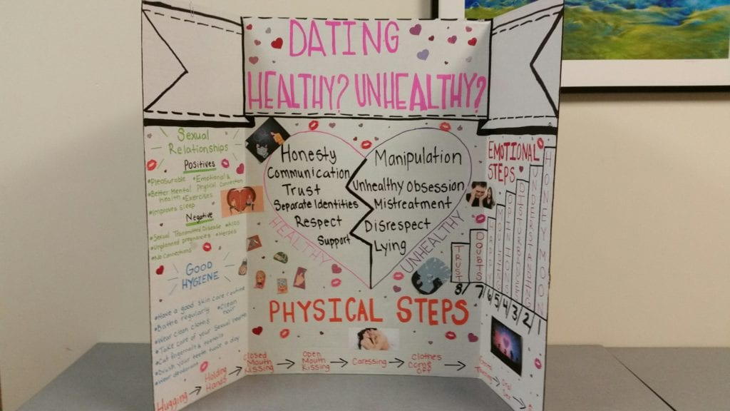 poster explaning healthy vs unhealthy relationships