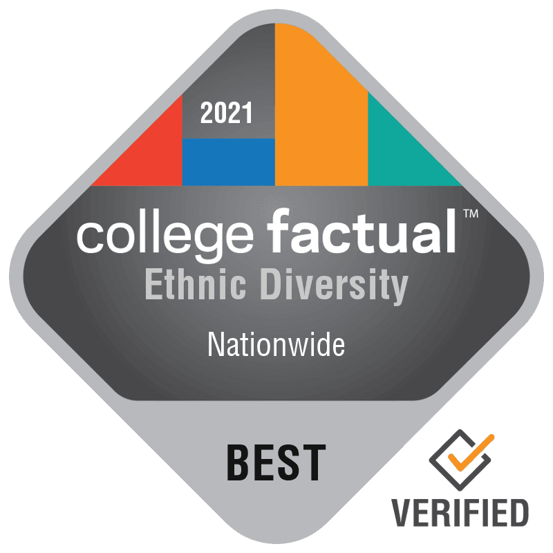 2021 college factual ethnic diversity nationwide best verified