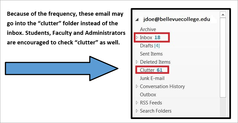 """Check your """"Clutter"""" folder"""