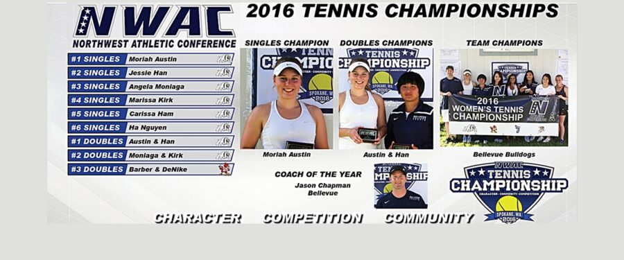 NWAC Women's Tennis Tournament championship banner