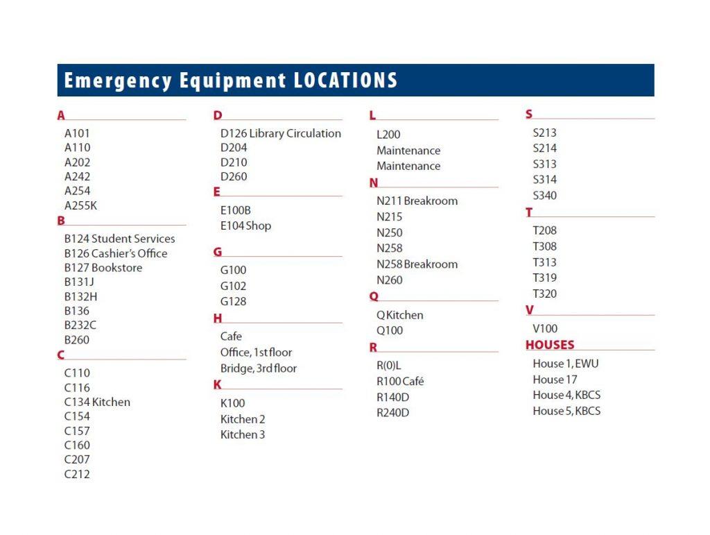 Emergency Equipment Map Legend