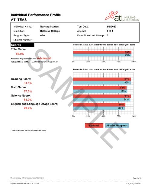 TEAS Score Report Sample