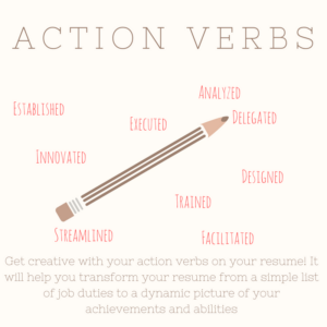 Resume Action Verbs Imaging