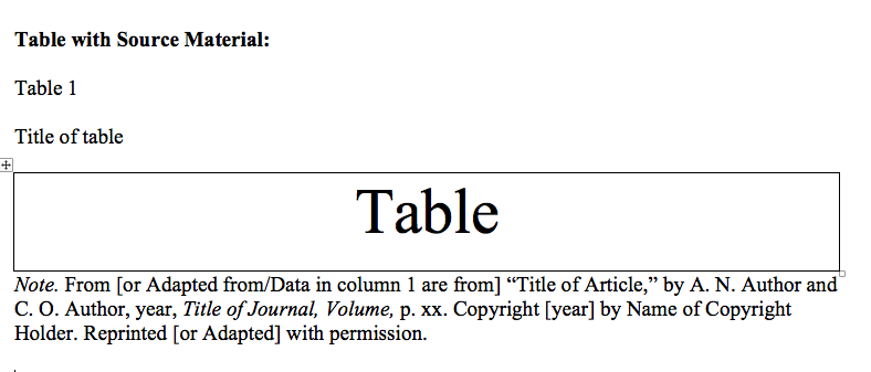 Sample APA format and citation for a table