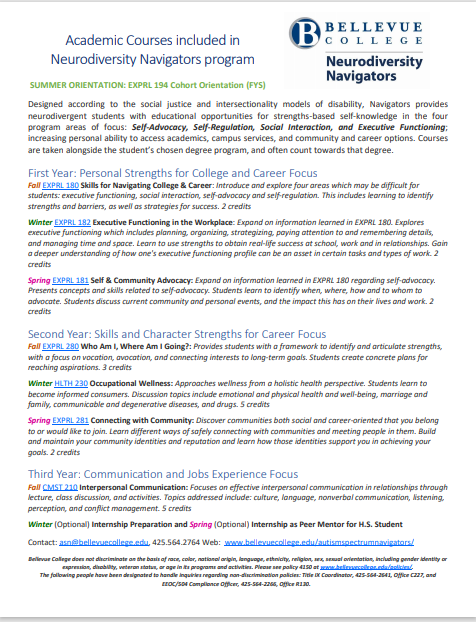 Click on image for accessible PDF of Neurodiversity Navigators Academic Courses